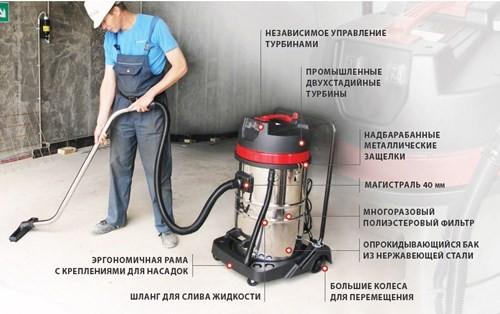 Промышленные пылесосы и пылеводососы