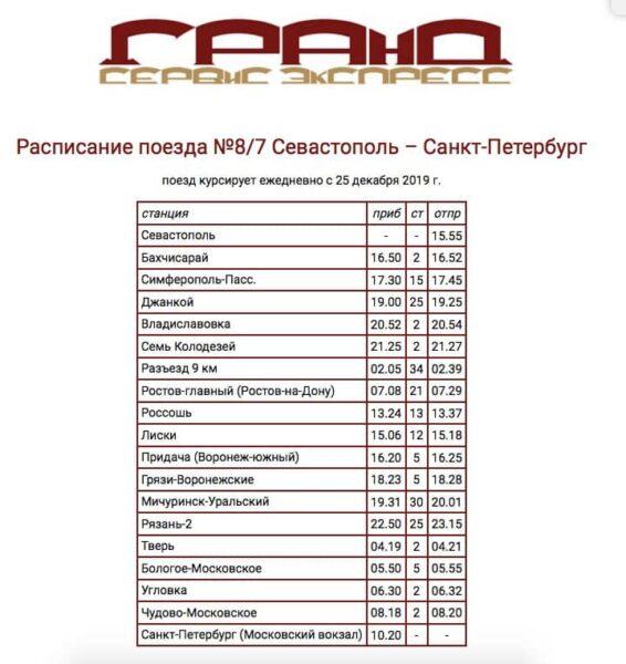 Поезда в Крым еще не пошли, а скандал, связанный с рейсом «Санкт-Петербург – Севастополь» уже есть